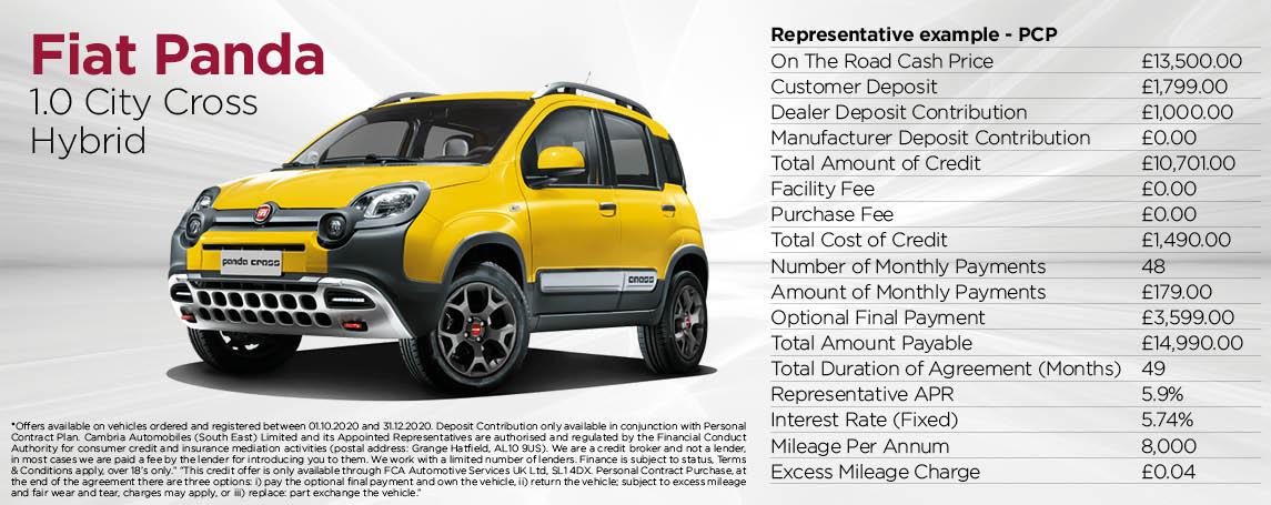 Fiat Panda Hybrid City Cross Q4 Offer