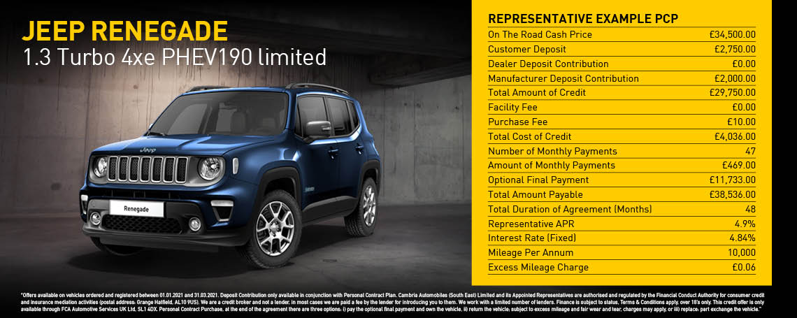 New Jeep Renegade Limited PHEV Auto Q1 2021 Offer