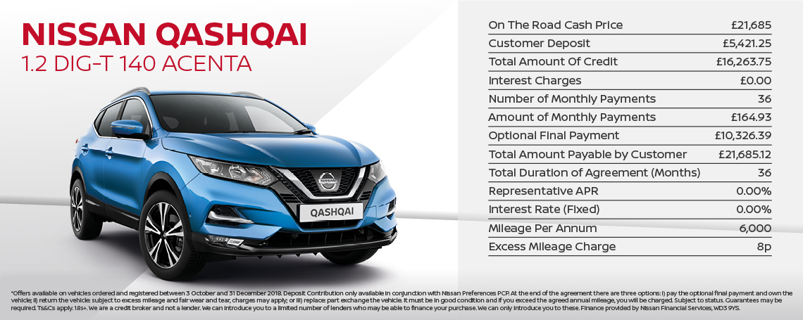 New Nissan Qasqhai Offer