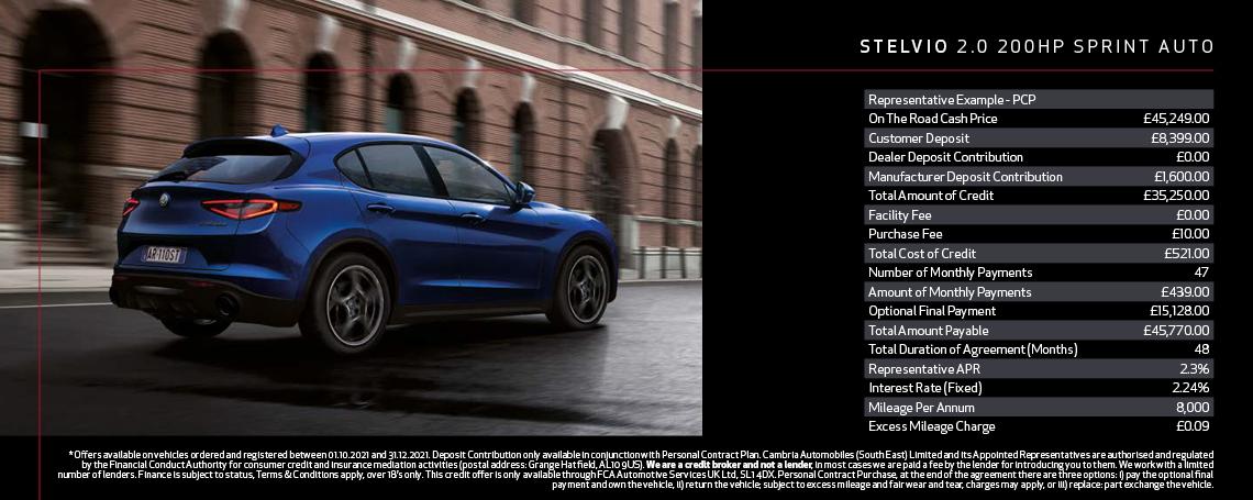 New Alfa Romeo Stelvio Sprint Q4 2021 Offer