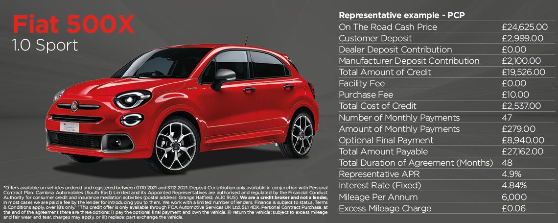 New Fiat 500X Sport Q4 2021 Offer