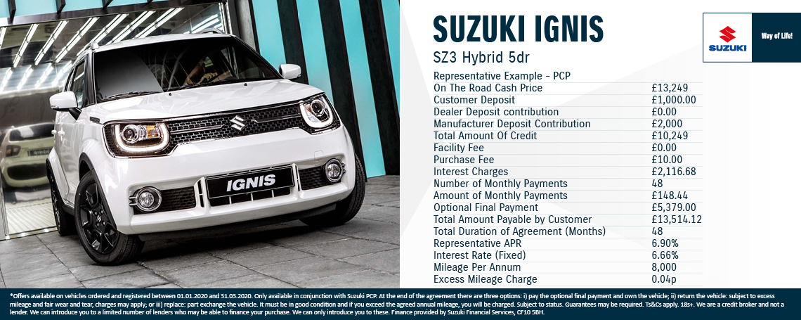 New Suzuki Ignis Offer