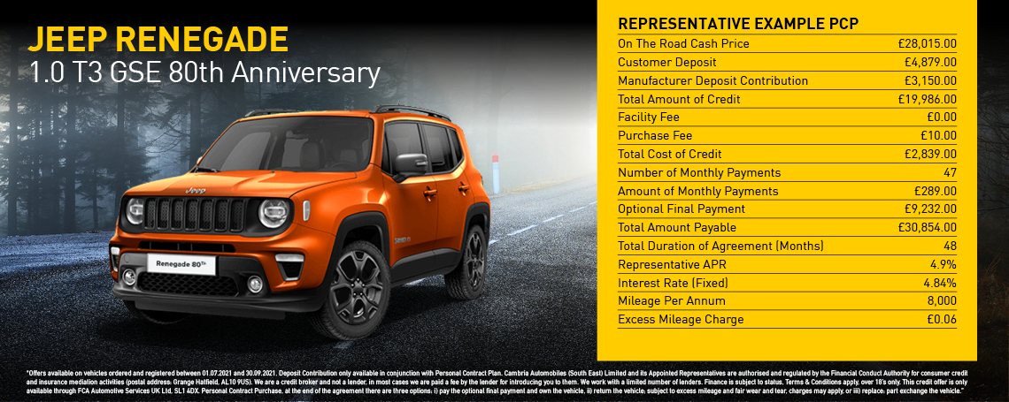 New Jeep Renegade 80th Anniversary Q3 Offer