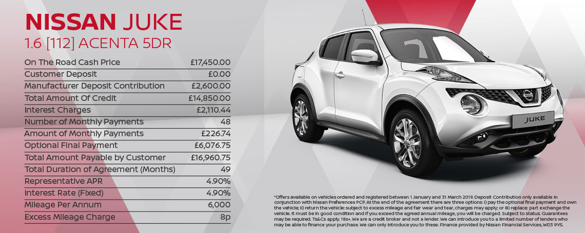 Nissan Juke Acenta Offer