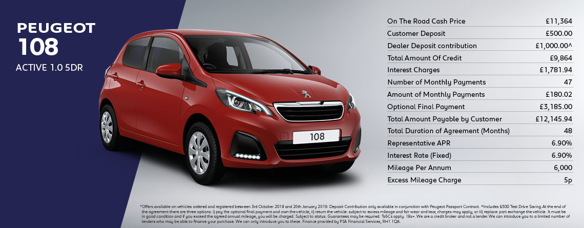 Peugeot 108 Hatchback Offer