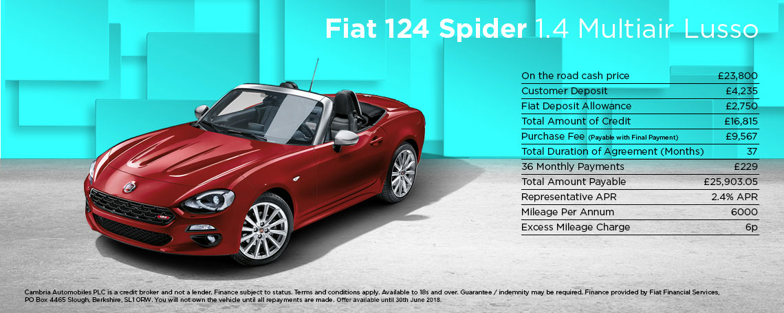 New Fiat 124 Spider PCP