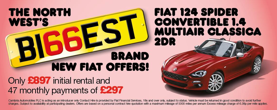 Fiat 124 Spider PCH