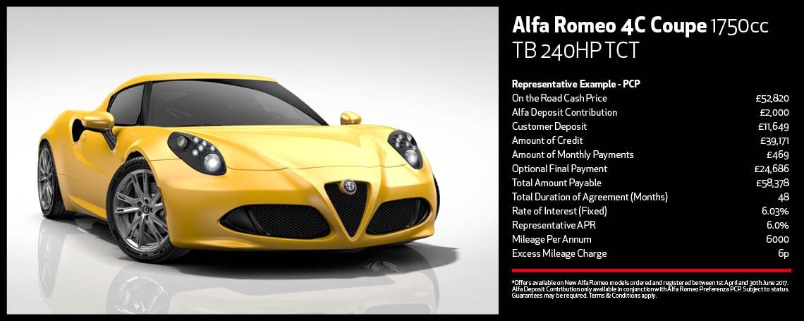 alfa romeo car dealers motorparks. Black Bedroom Furniture Sets. Home Design Ideas
