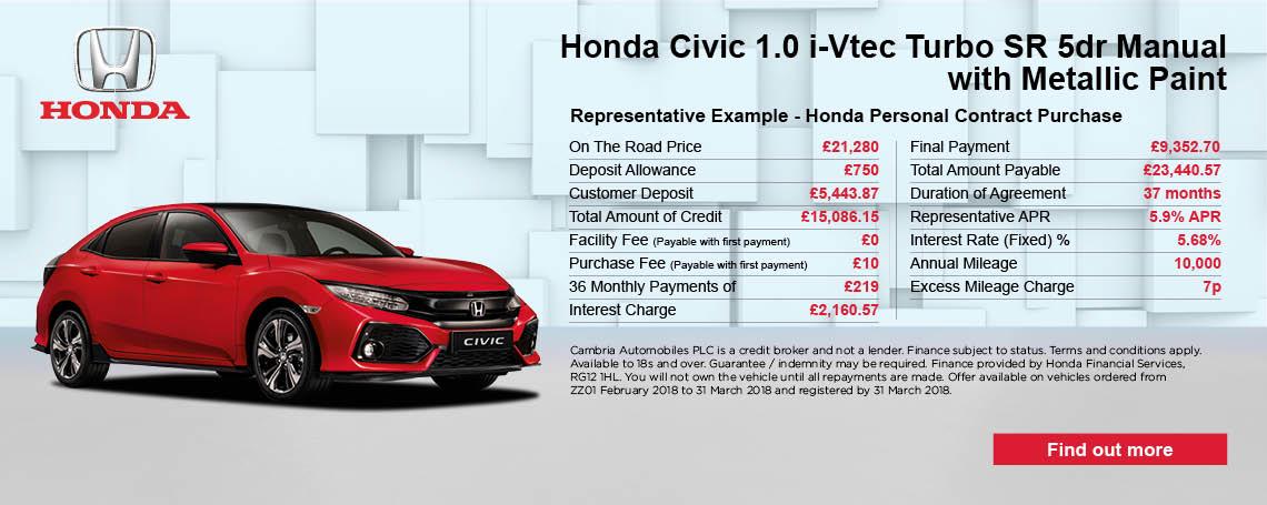 New Honda Civic