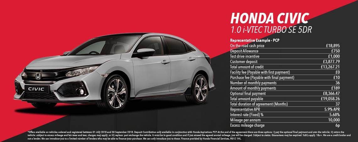 Honda New Civic offer