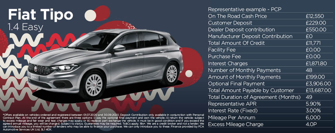 Fiat Tipo Easy 1.4 Q3 Offer