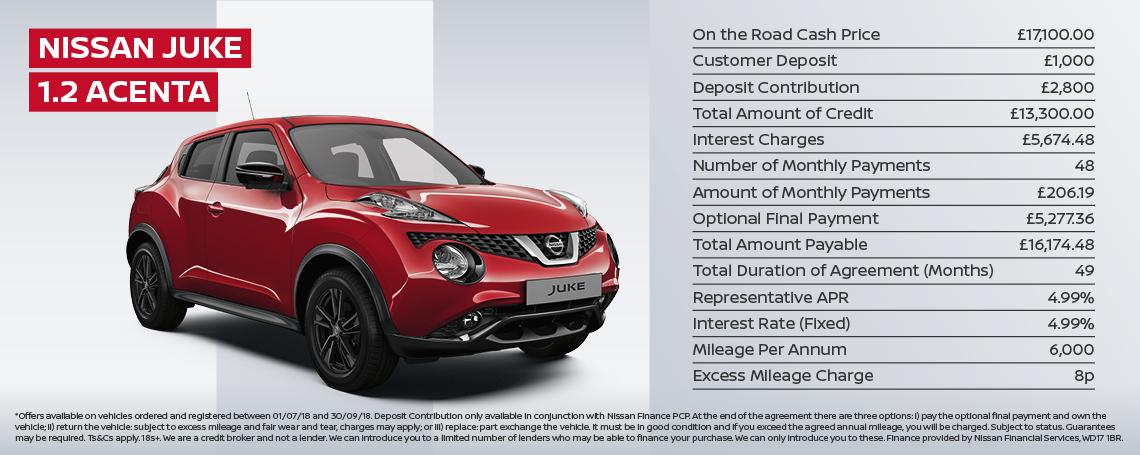 Nissan Juke Offer