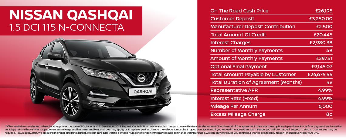New Nissan Qashqai Cars Motorparks