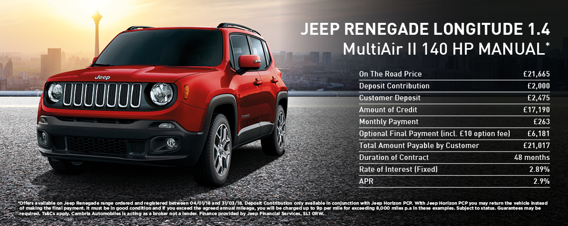 Jeep Renegade Night Eagle PCH Offer