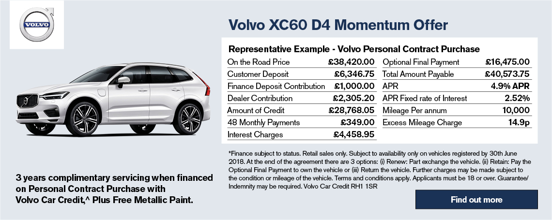 New Volvo XC60 Offer PCP