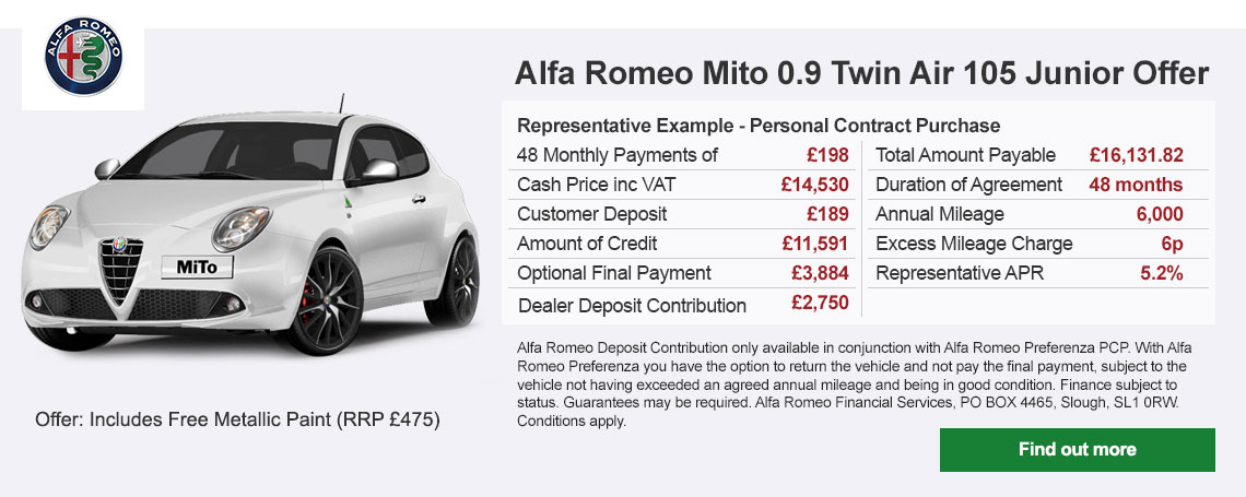 New Alfa Romeo Mito Offer