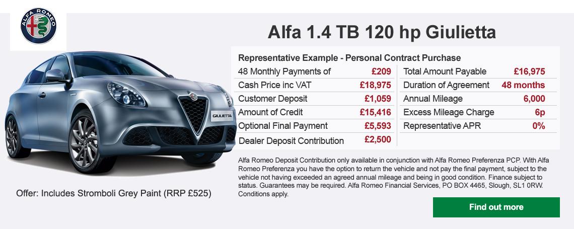 New Alfa Romeo Giulietta Offer