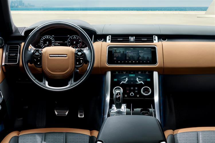 Land Rover Range Rover Sport 3.0 SDV6 Autobiography Dynamic 5dr Auto image 14