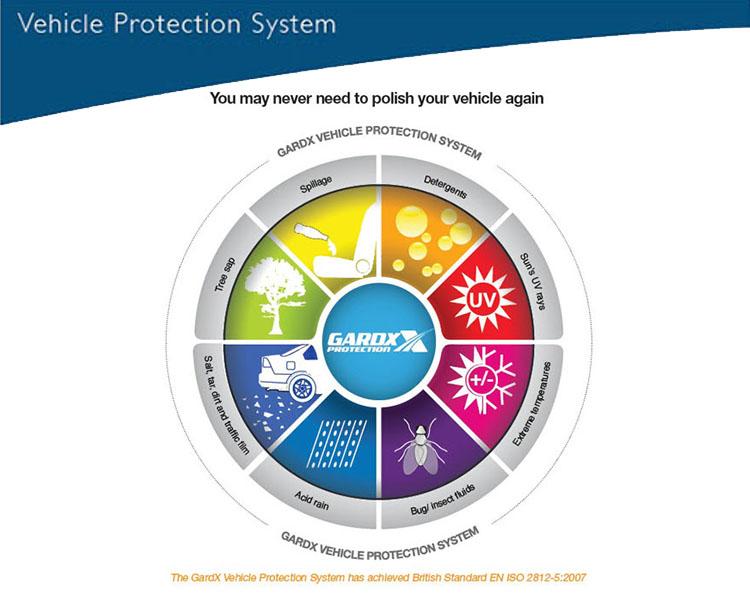 Vauxhall Mokka 1.4T SE image 3