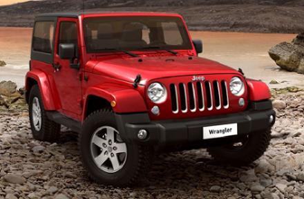 Jeep Wrangler 3.6 V6 Sahara 2dr Auto
