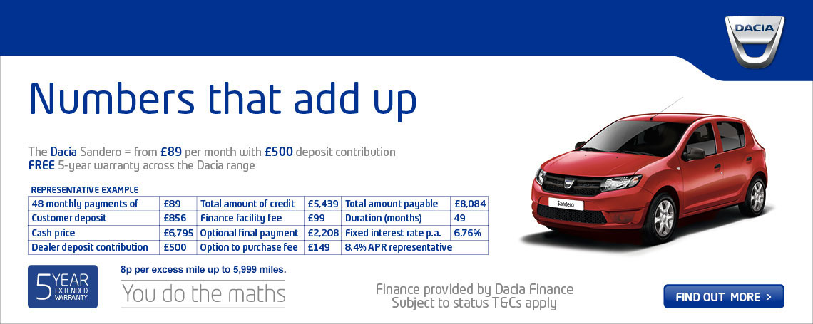 New Dacia Sandero Ambiance Offer
