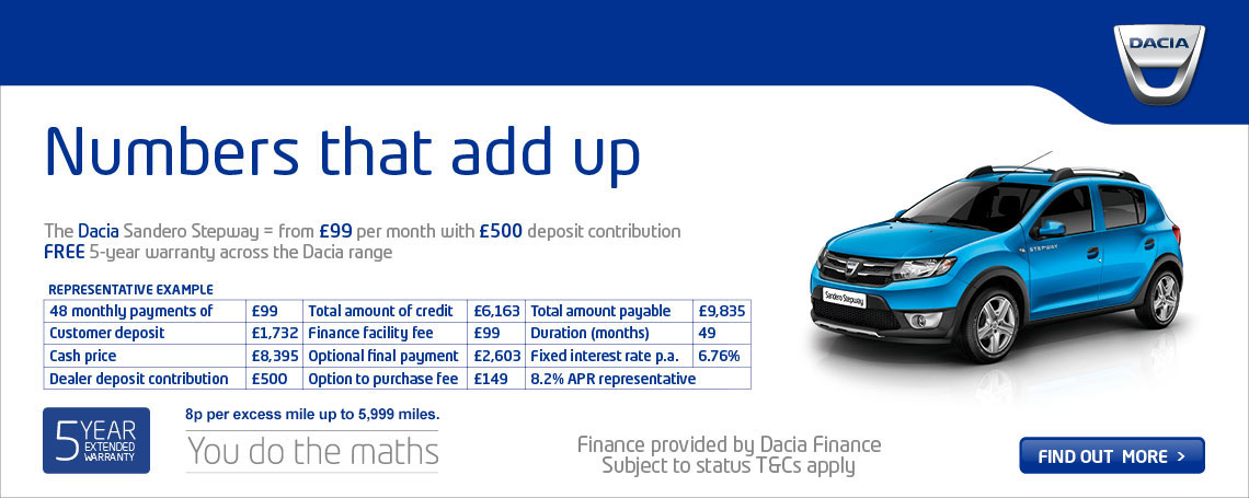 New Dacia Sandero Stepway Offer