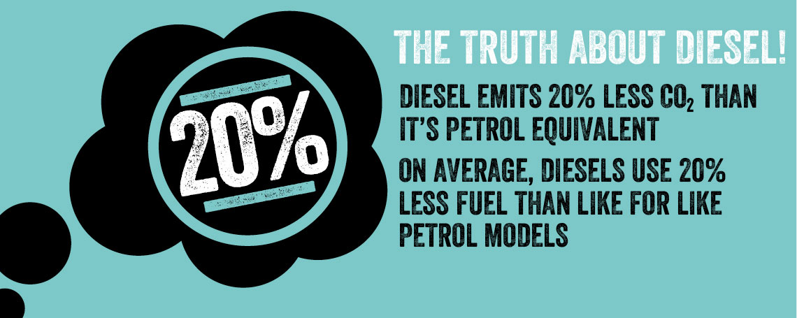 The facts you need to know about diesel cars - Motorparks Car Dealerships