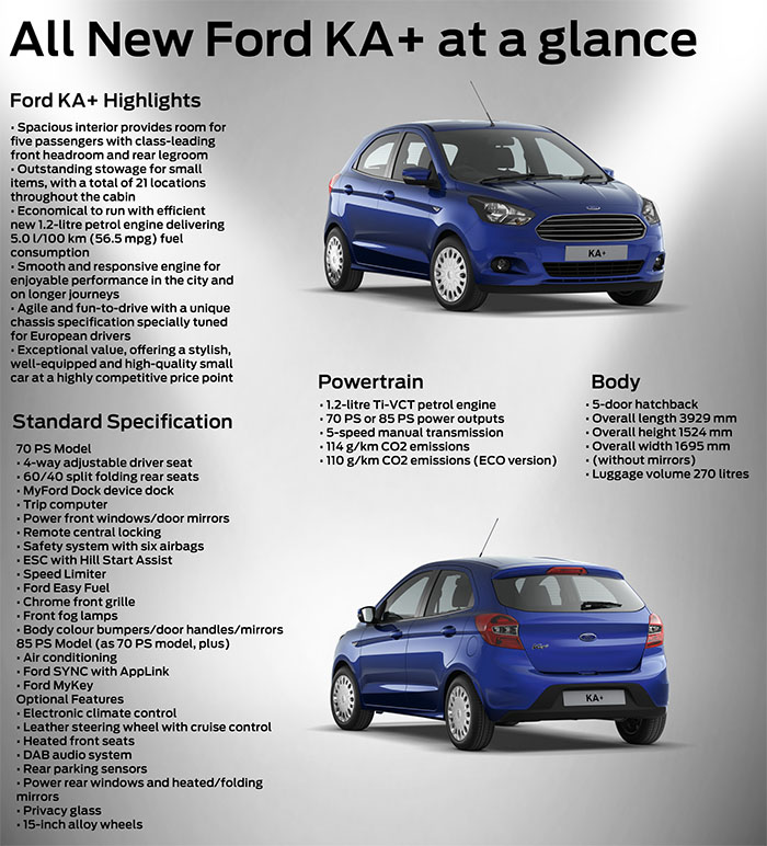 The All New Ford Ka Compact City Car Motorparks