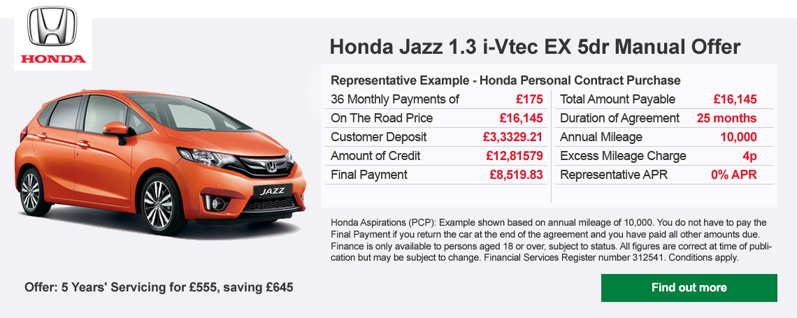 Honda Jazz Offer