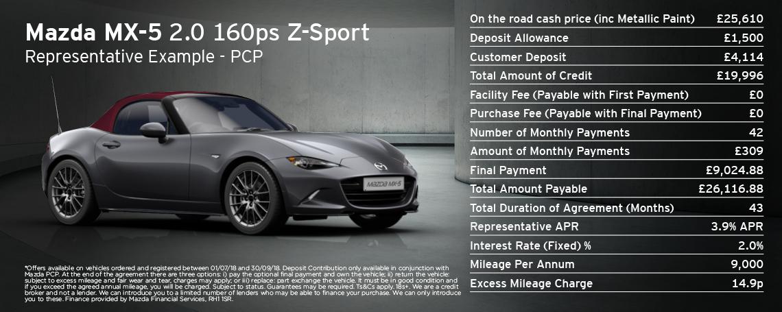 Mazda MX 5 Z SPORT