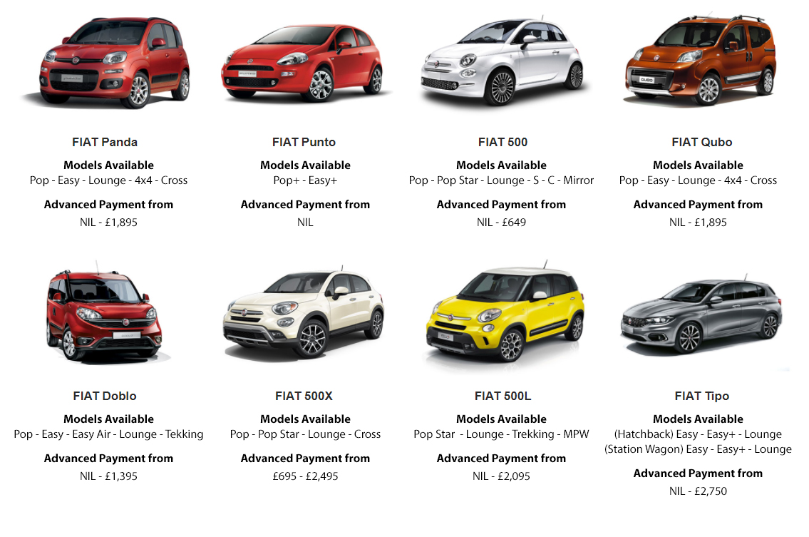 Fiat Motability at Motorparks.co.uk