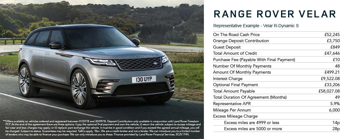 New Range Rover Velar