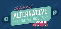 The Future of Alternative Fuel Vehicles - Buyers Guides and Advice at Motorparks