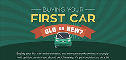 Buying Your First Car - Buyers Guides and Advice at Motorparks