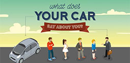 What does your car say about you? - Buyers Guides and Advice at Motorparks