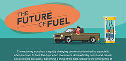 The Future Of Car Fuels - Buyers Guides and Advice at Motorparks