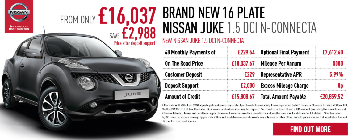 New Nissan Juke Offer